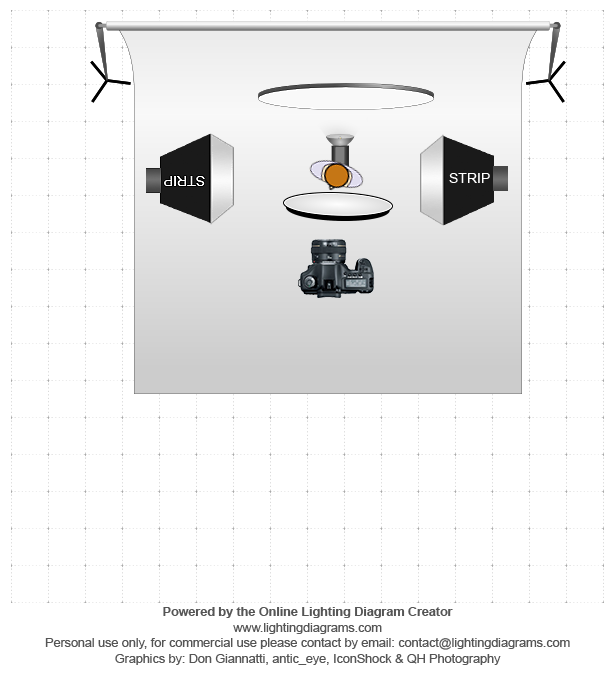lighting-diagram-highLIGHT1_Akt